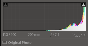 Over exposed histogram